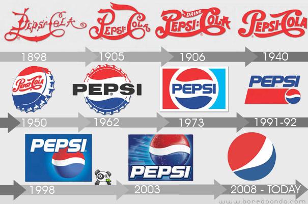 logo-evolution-brand-companies-pepsi